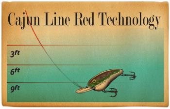 red_tech_graph